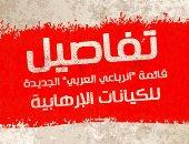 بالفيديو.. تفاصيل قائمة الرباعى العربى الجديدة للكيانات الإرهابية