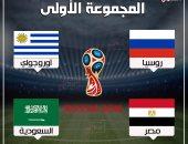 موقع أوبتا يكشف عن احتمالات تأهل مصر للدور الثانى فى كأس العالم