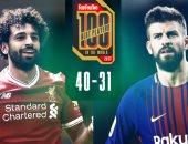 محمد صلاح الـ 32 فى قائمة أفضل 100 لاعب بالعالم