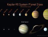 ناسا تعلن عن كوكب ثامن خارج المجموعة الشمسية.. كيبلر 90i  صخرى ويدور حول مداره كل 14 يوم