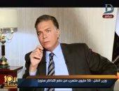 فيديو.. وزير النقل: حصلت على فتوى بهدم المساجد المبنية بحرم السكة الحديد لحجبها الرؤية