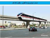 الإسكان: مونوريل العاصمة الإدارية يربطها بالقاهرة الجديدة ومدينة نصر بـ22 محطة