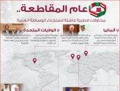 قطريليكس: عام من المحاولات القطرية الفاشلة لاستجداء الوساطة الغربية