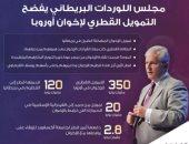 المعارضة القطرية: تمويل تميم للإخوان فى أوروبا تخطى 350 مليون يورو