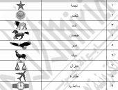 غدا.. الهيئة الوطنية للانتخابات توزع الرموز الخاصة بالانتخابات الرئاسية