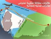 إنفوجراف.. قطر تخترق الاتفاقيات الدولية وتهدد أمن المدنيين فى الجو