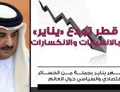 بالإنفوجراف.. قطر تودع شهر يناير بخسائر وانهيارات اقتصادية وسياسية