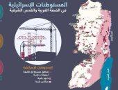 إنفوجراف.. 640 ألف إسرائيلى يعيشون فى 242 مستوطنة وحى بالضفة الغربية والقدس