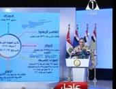 المتحدث العسكرى: الإرهابيون خططوا بعد هزيمتهم بالعراق لخلق بؤرة فى سيناء