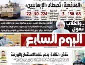 """""""اليوم السابع"""": """"المدفعية"""" تصطاد """"الإرهابيين"""""""
