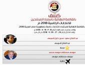 """إنفوجراف.. السيسىvs  موسى.. """"الوطنية للانتخابات"""" تصدر القائمة النهائية لمرشحى الرئاسة"""