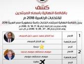 الجريدة الرسمية تنشر القائمة النهائية بأسماء مرشحى الانتخابات الرئاسية 2018