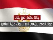 فيديو.. مصريون رفعوا اسم الوطن عاليا فى ظل الاستقرار بآخر 4 سنوات