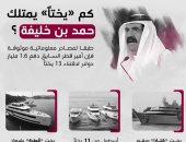 القطريون يتساءلون.. أين تذهب أموال الدوحة؟.. يخوت أمير قطر السابق تجيب
