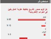 85% من القراء يؤيدون تغليظ عقوبة المتورطين فى الجرائم الإلكترونية