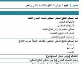 البنك الدولى: على ليبيا تطبيق تعديلات كى لا تستنفد احتياطها من النقد الأجنبى