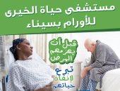 """صور.. """"حياة"""" مشروع يبدأ أولى خطواته بجهود أهالى سيناء لإنقاذ مرضى الأورام"""