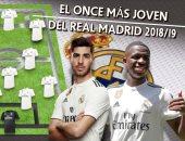 فيديو.. التشكيل المثالى لمواهب ريال مدريد يساوى 205 مليون يورو