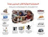 وزير الإعلام اليمنى: الميليشيا تقتل الشعب اليمنى جوعا وهدفها تركيعه