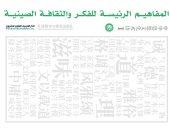 """صدور ترجمة موسوعة """"المفاهيم الرئيسة للفكر والثقافة الصينية"""""""
