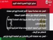 """""""الحياة اليوم"""" يعرض إنفوجراف حول محاور الرؤية المصرية للملف الليبيى"""