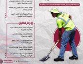 قطر يليكس تكشف ترحيل الدوحة لعمال مصابين بفيروسات خطرة لبلادهم دون علاج