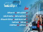 """النقل تطلق حملة """"حياتك تهمنا"""" للتوعية بإجراءات سلامة استقلال القطارات"""