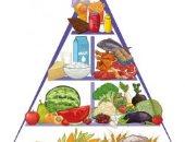 6 مجموعات غذائية يحتاجها الجسم.. احرص على توفرها فى وجباتك اليومية
