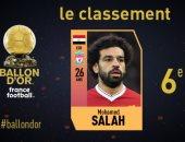 الترتيب النهائى لجائزة الكرة الذهبية 2018.. مودريتش يتربع ومحمد صلاح السادس