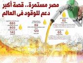 """مصر مستمرة.. قصة أكبر دعم للوقود فى العالم.. الدولة دعمت الوقود 2017/2018 بـ120 مليار جنيه..زيادة 23 مليار جنيه مع ارتفاع السعر لـ75 دولارا.. 1.9 جنيه لكل لتر سولار و55 قرشا لـ""""80"""" بعد تراجع البرميل لـ60 دولارا"""