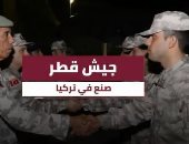 قطر يليكس تكشف: تميم يبدأ عملية تجنيس المرتزقة الأتراك لقمع شعبه
