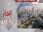 الحياة وON تستعرضان تقرير عن حصاد الاقتصاد المصرى فى 2018