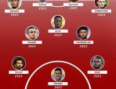 بعد تجديد عقد أرنولد.. تشكيلة ليفربول مستمرة فى أنفيلد حتى 2023