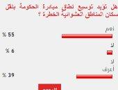 55% من القراء يؤيدون توسيع نطاق مبادرة نقل سكان المناطق الخطرة
