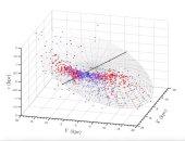 علماء الفلك يكتشفون: مجرة درب التبانة مشوهة
