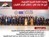 """""""معلومات الوزراء"""" ينشر انفوجراف بأبرز توصيات القمة العربية الأوروبية"""