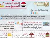 """""""إنفوجراف"""".. 6 صلاحيات اقتصادية واستثمارية لـ""""صندوق مصر"""""""