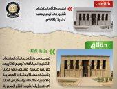 إنفوجراف.. الحكومة تنفى 12 شائعة فى 6 أيام.. منها تهريب 32% من آثار مصر
