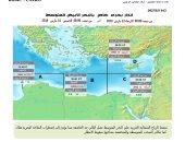 الأرصاد:اضطراب الملاحة وسقوط أمطار على البحر المتوسط يومى الأربعاء والخميس
