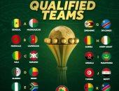 2 مليون دولار تعويض للجمهور من أى خطأ فى تنظيم بطولة كأس الأمم الأفريقية