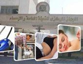 كم تكلف وسائل الراحة اقتصاد مصر؟.. 51.4 مليون دولار حجم اقتصاد رفاهية المصريين.. استيراد ريموت كنترول بـ1.7مليون دولار.. إنفاق 22.7مليون دولار على واردات المكانس وغسالات الأطباق.. و8.2 لأدوية التخسيس