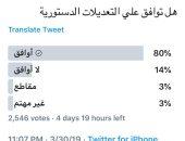 صدمة لطارق العوضى على صفحته بتويتر .. أجرى استطلاعا حول التعديلات الدستورية .. 80% من المشاركين وافقوا