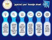 الهجرة تدعو خبراء وعلماء مصر بالخارج للانضمام لمؤسسة مصر تستطيع