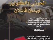 اليمن يواجه الكوليرا.. انتشار الوباء بالمحافظات الواقعة تحت سلطة الحوثى..الصحة : 290 حالة وفاة.. أهالى صنعاء يصارعون الموت.. والحوثيون ينهبون مساعدات العلاج ويوقفون حملات التطعيم