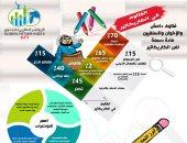 المؤشر العالمى للفتوى: مصر الأكثر استخدامًا لفتاوى الكاريكاتير  بنسبة 30%