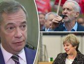 """قبل أيام من انتخابات أوروبا.. البريطانيون يختارون """"بريكست"""" مرة أخرى.. استطلاع: حزب نايجل فاراج الأكثر تفضيلا ويحظى بقبول أكبر من """"المحافظين"""" و""""العمال"""" مجتمعين.. وموقف المعارضة من إجراء استفتاء ثان يفقدها الدعم"""