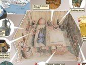 عمرها  1500 سنة.. تعرف على مقبرة بريطانية تشبه غرفة دفن توت عنخ آمون (شاهد)