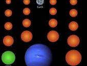 اكتشاف 18 كوكبا جديدا خارج المجموعة الشمسية بحجم الأرض