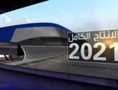 فيديو.. تعرف على تفاصيل خاصة حول أسرع قطار فى العالم