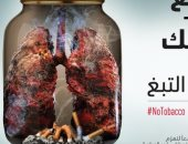 الصحة العالمية : 22.7% بإقليم شرق المتوسط مدخنون